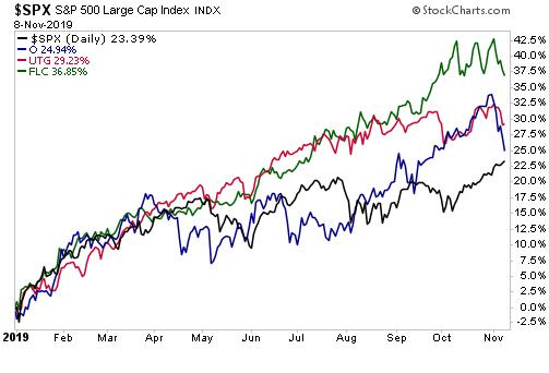 Nathan's picks vs S&P (YTD)